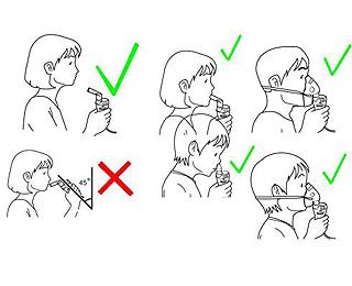 При бронхиальной астме какая одышка экспираторная thumbnail