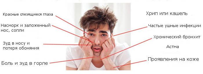 Признаки и симптомы аллергии